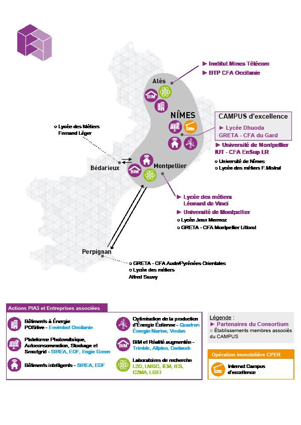 Un écosystème d'acteurs de la formation de la recherche et de l'économie